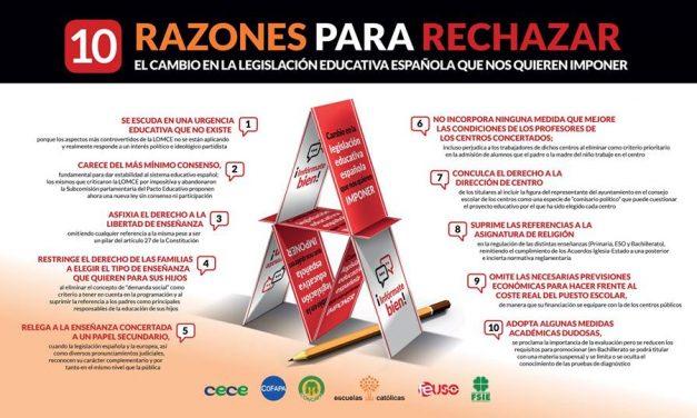10 razones para rechazar el cambio en la legislación educativa española que nos quieren imponer